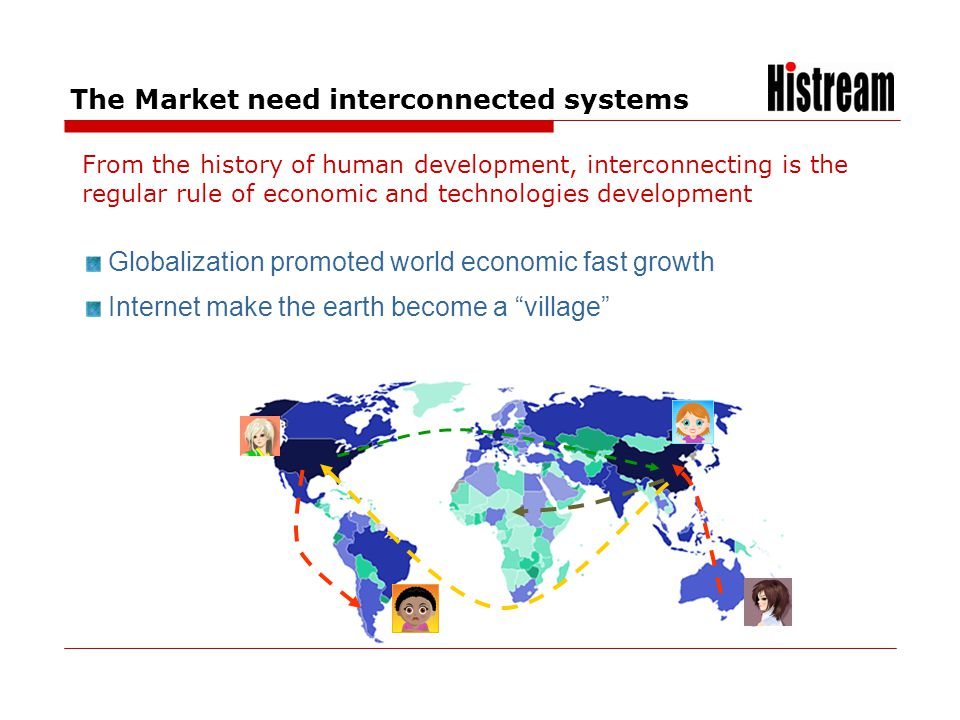 www.histrea.cn The Market need interconnected systems From the history of human development, interconnecting is the regular rule of economic and techn