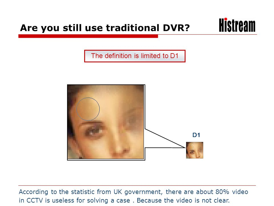 www.histrea.cn Are you still use traditional DVR? The definition is limited to D1 D1 According to the statistic from UK government, there are about 80