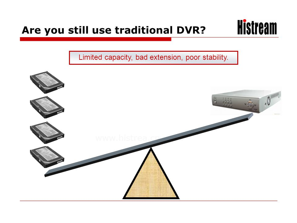 www.histrea.cn Are you still use traditional DVR? Limited capacity, bad extension, poor stability.