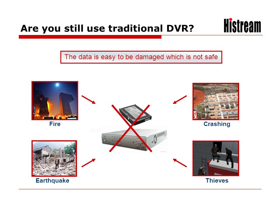 www.histrea.cn Are you still use traditional DVR? The data is easy to be damaged which is not safe CrashingFire ThievesEarthquake