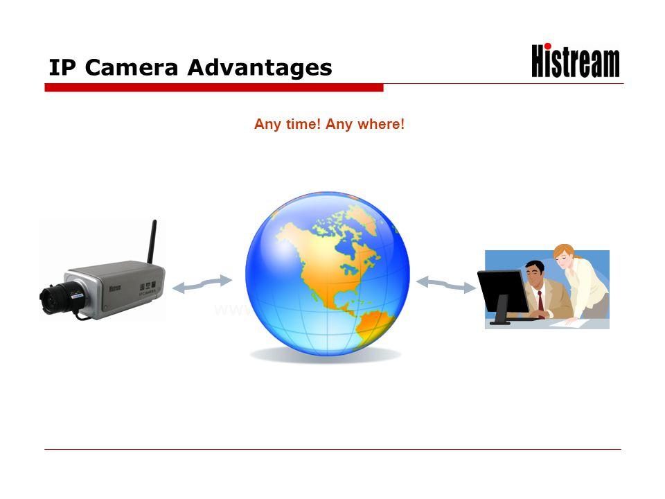 www.histrea.cn IP Camera Advantages Any time! Any where!