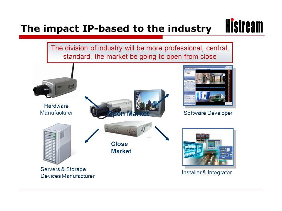 www.histrea.cn Close Market Hardware Manufacturer Software Developer Servers & Storage Devices Manufacturer Installer & Integrator The impact IP-based