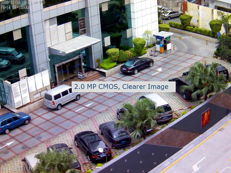www.histrea.cn 2.0 MP CMOS, Clearer Image