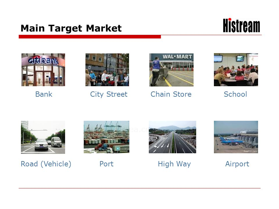 www.histrea.cn Main Target Market High Way BankCity StreetSchoolChain Store AirportRoad (Vehicle)Port