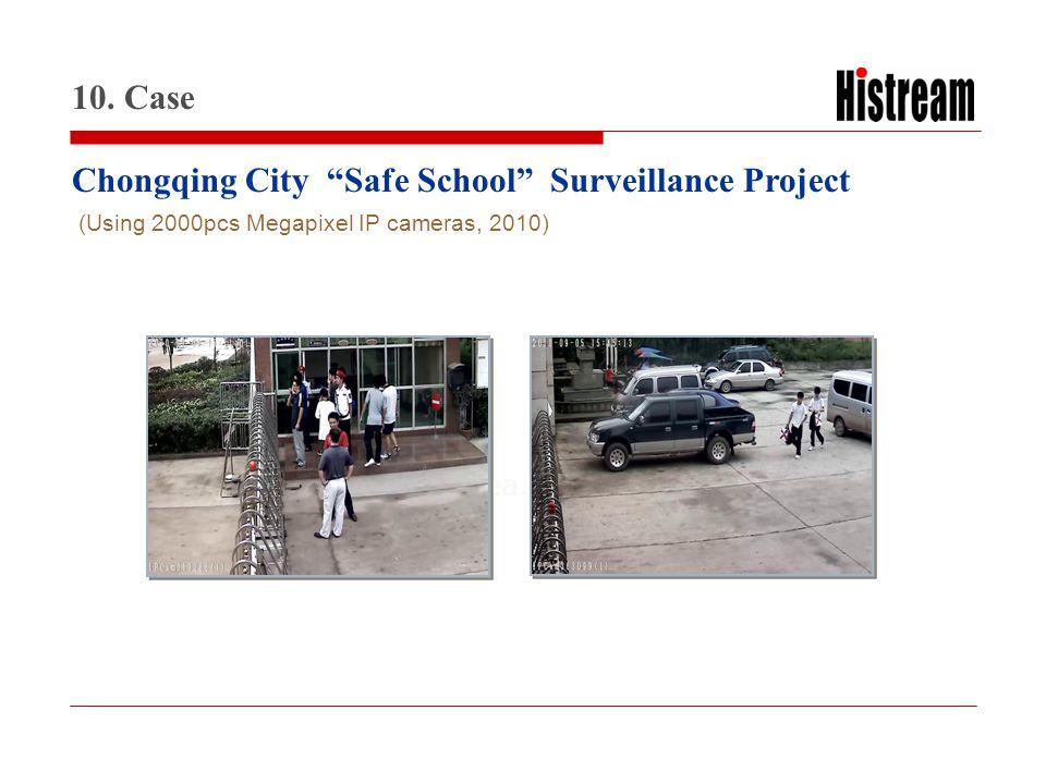 www.histrea.cn Chongqing City Safe School Surveillance Project 10. Case (Using 2000pcs Megapixel IP cameras, 2010)