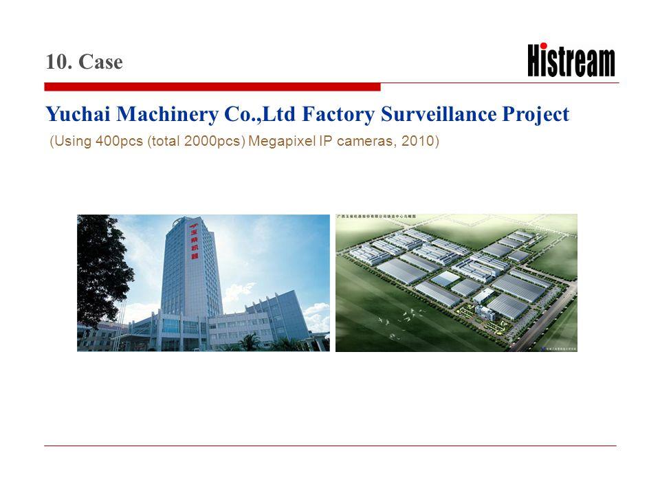 www.histrea.cn Yuchai Machinery Co.,Ltd Factory Surveillance Project 10. Case (Using 400pcs (total 2000pcs) Megapixel IP cameras, 2010)
