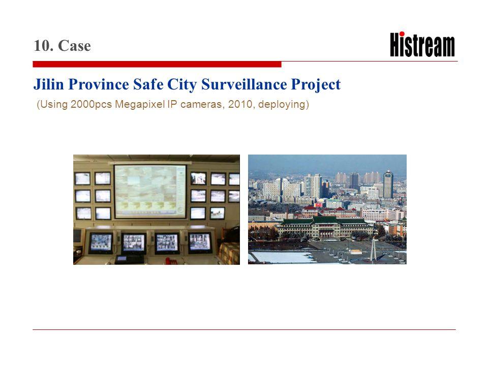 www.histrea.cn Jilin Province Safe City Surveillance Project 10. Case (Using 2000pcs Megapixel IP cameras, 2010, deploying)