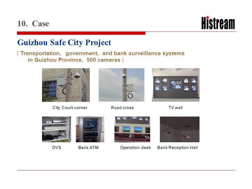 www.histrea.cn Guizhou Safe City Project 10. Case ( Transportation, government, and bank surveillance systems in Guizhou Province, 500 cameras ) DVSBa