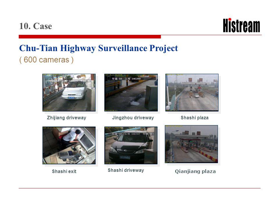www.histrea.cn Chu-Tian Highway Surveillance Project 10. Case ( 600 cameras ) Zhijiang drivewayJingzhou driveway Shashi exit Shashi driveway Shashi pl