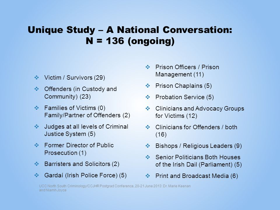 Unique Study – A National Conversation: N = 136 (ongoing) Victim / Survivors (29) Offenders (in Custody and Community) (23) Families of Victims (0) Family/Partner of Offenders (2) Judges at all levels of Criminal Justice System (5) Former Director of Public Prosecution (1) Barristers and Solicitors (2) Gardaí (Irish Police Force) (5) Prison Officers / Prison Management (11) Prison Chaplains (5) Probation Service (5) Clinicians and Advocacy Groups for Victims (12) Clinicians for Offenders / both (16) Bishops / Religious Leaders (9) Senior Politicians Both Houses of the Irish Dail (Parliament) (5) Print and Broadcast Media (6) UCC North South Criminology/CCJHR Postgrad Conference, 20-21 June 2013: Dr.