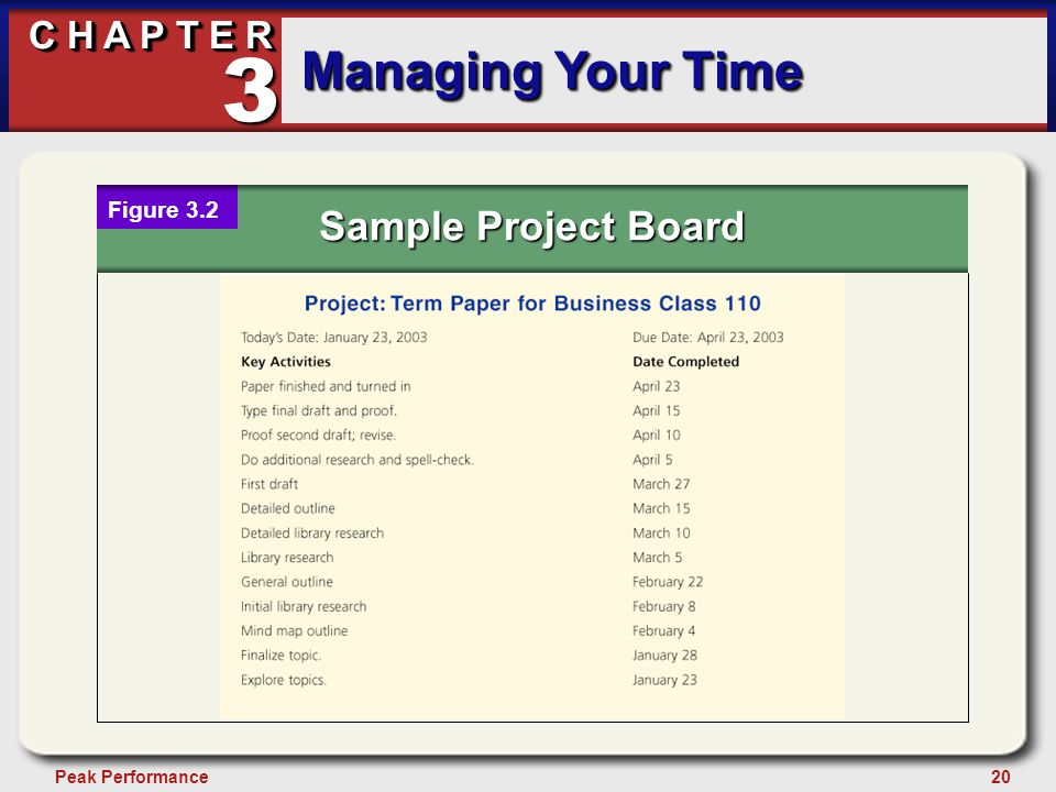 20Peak Performance C H A P T E R Managing Your Time 3 Sample Project Board Figure 3.2