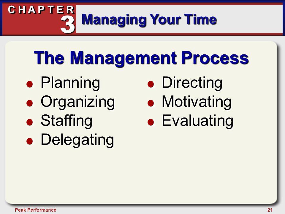 21Peak Performance C H A P T E R Managing Your Time 3 The Management Process PlanningOrganizingStaffingDelegatingDirectingMotivatingEvaluating