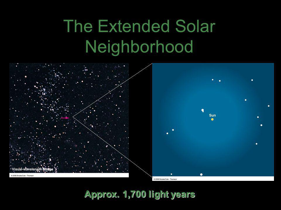 Approx. 1,700 light years The Extended Solar Neighborhood