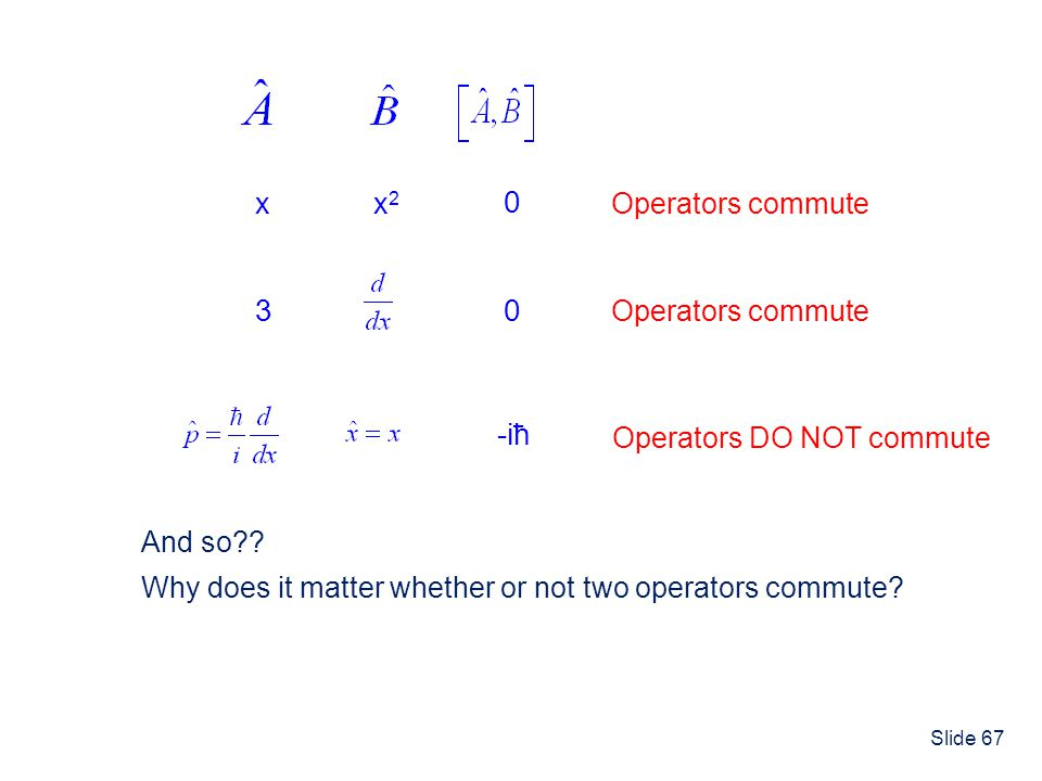 Slide 67 xx2x2 0 Operators commute 0 3 -iħ Operators DO NOT commute And so?? Why does it matter whether or not two operators commute?
