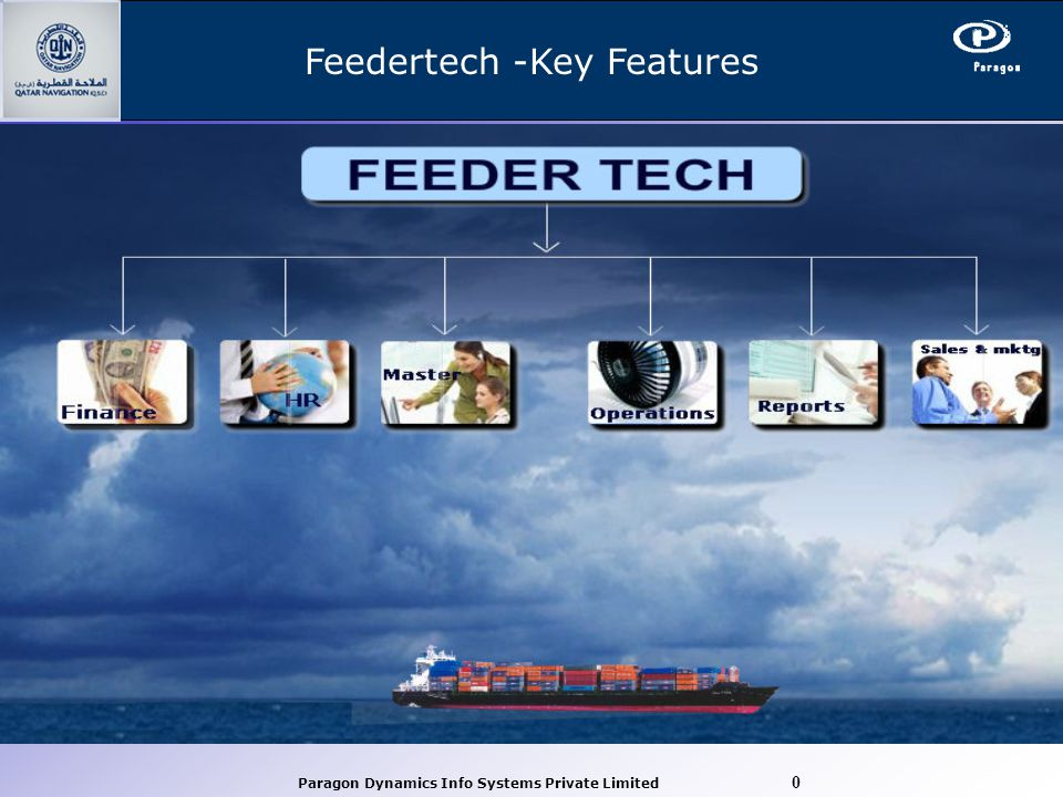 Paragon Dynamics Info Systems Private Limited 0 Feedertech -Key Features