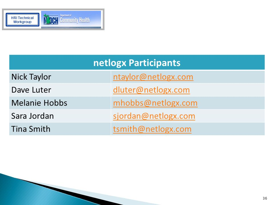HRI Technical Workgroup 36 netlogx Participants Nick Taylorntaylor@netlogx.com Dave Luterdluter@netlogx.com Melanie Hobbsmhobbs@netlogx.com Sara Jorda