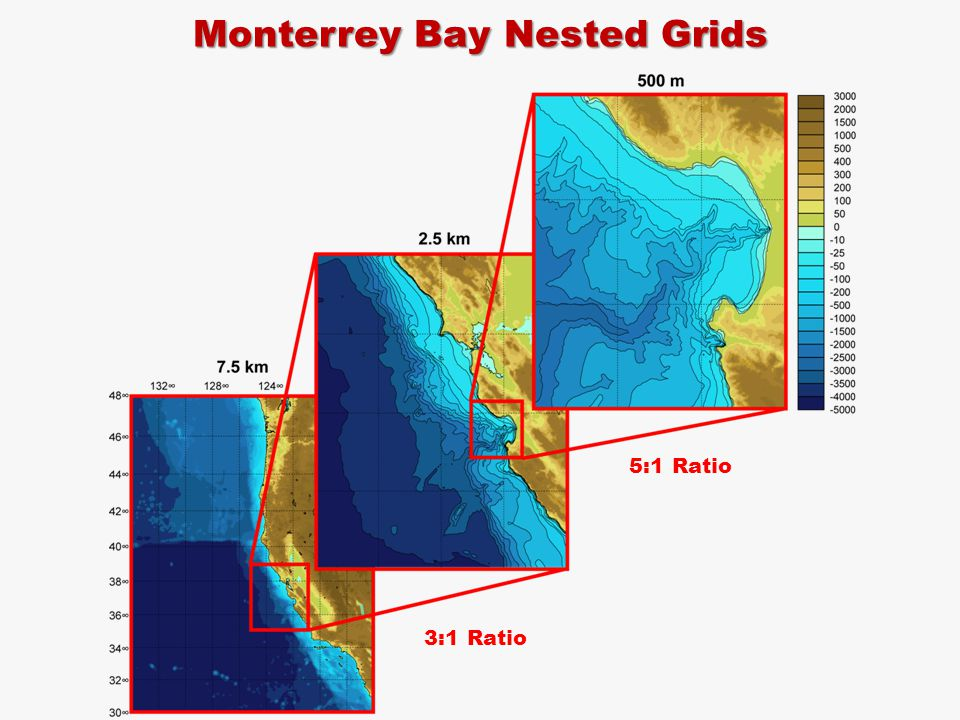 Monterrey Bay Nested Grids 3:1 Ratio 5:1 Ratio