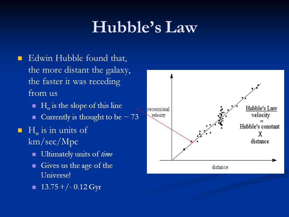 Hubbles Law Edwin Hubble found that, the more distant the galaxy, the faster it was receding from us H o is the slope of this line Currently is though