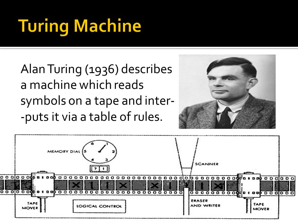 Alan Turing (1936) describes a machine which reads symbols on a tape and inter- -puts it via a table of rules.