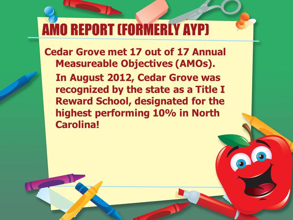 AMO REPORT (FORMERLY AYP) Cedar Grove met 17 out of 17 Annual Measureable Objectives (AMOs).