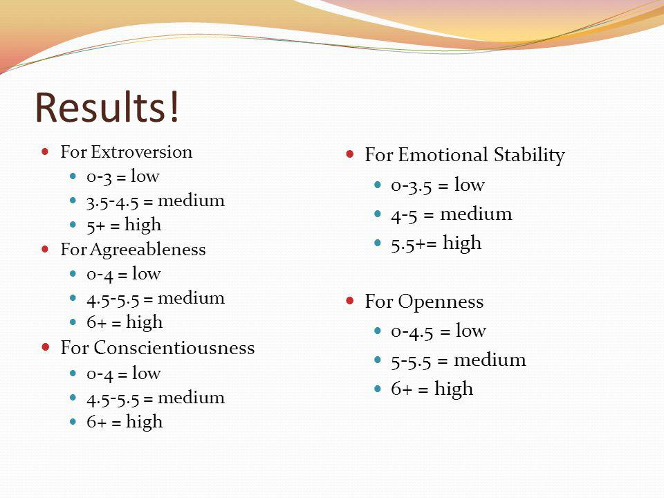 Results! For Extroversion 0-3 = low 3.5-4.5 = medium 5+ = high For Agreeableness 0-4 = low 4.5-5.5 = medium 6+ = high For Conscientiousness 0-4 = low