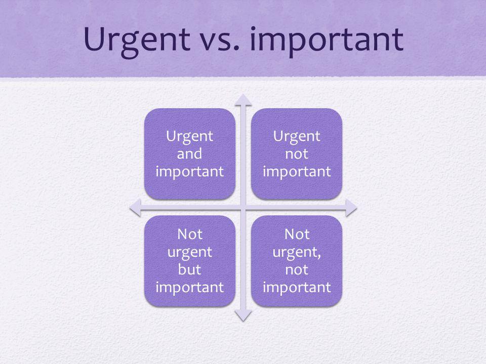 Urgent vs. important Urgent and important Urgent not important Not urgent but important Not urgent, not important