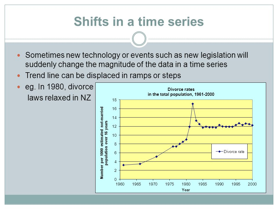 Shifts in a time series Sometimes new technology or events such as new legislation will suddenly change the magnitude of the data in a time series Trend line can be displaced in ramps or steps eg.