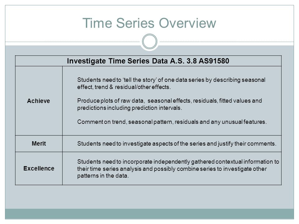 Time Series Overview Investigate Time Series Data A.S.