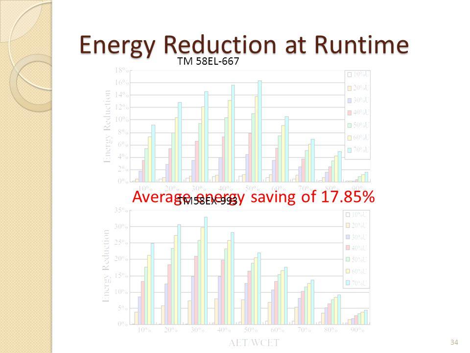 Average energy saving of 17.85% Energy Reduction at Runtime TM 58EL-667 TM58EX-993 34