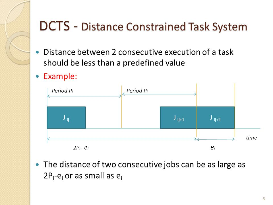 DCTS - Distance Constrained Task System Distance between 2 consecutive execution of a task should be less than a predefined value Example: The distanc