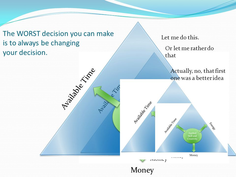 Available Time Energy Money Applied Skill and Creativity The WORST decision you can make is to always be changing your decision.