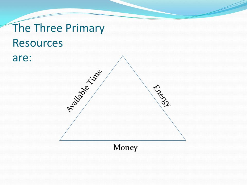 Available Time Energy Money The Three Primary Resources are: