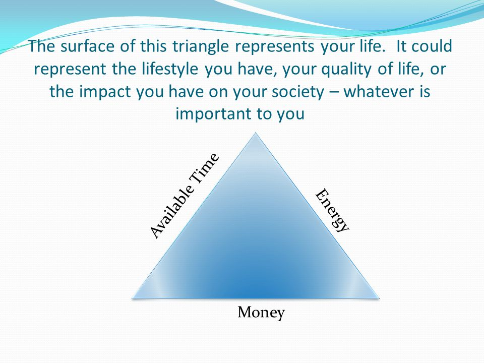 The surface of this triangle represents your life. It could represent the lifestyle you have, your quality of life, or the impact you have on your soc