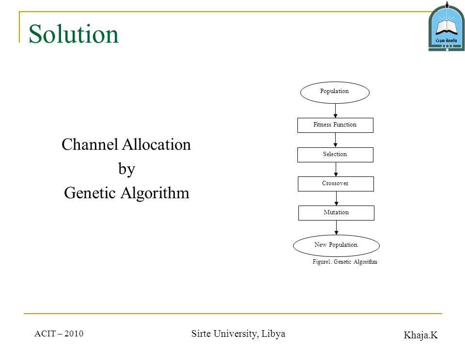 Khaja.K ACIT – 2010 Sirte University, Libya Solution Channel Allocation by Genetic Algorithm Fitness Function Population Selection Crossover Mutation New Population Figure1.