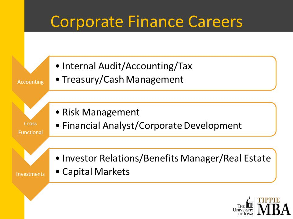 Corporate Finance Careers Accounting Internal Audit/Accounting/Tax Treasury/Cash Management Cross Functional Risk Management Financial Analyst/Corpora