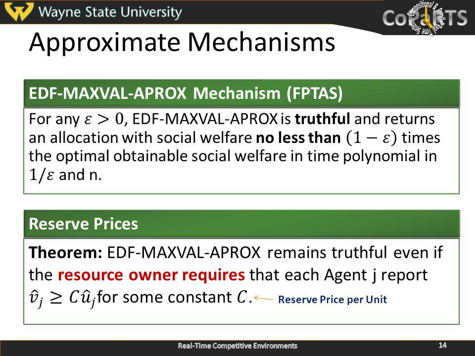 Approximate Mechanisms 14 Real-Time Competitive Environments EDF-MAXVAL-APROX Mechanism (FPTAS) Reserve Prices Reserve Price per Unit