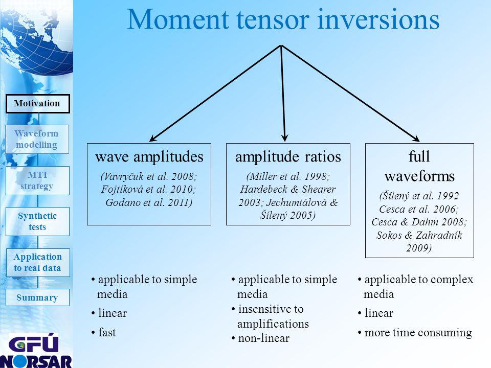 Moment tensor inversions wave amplitudes (Vavryčuk et al.