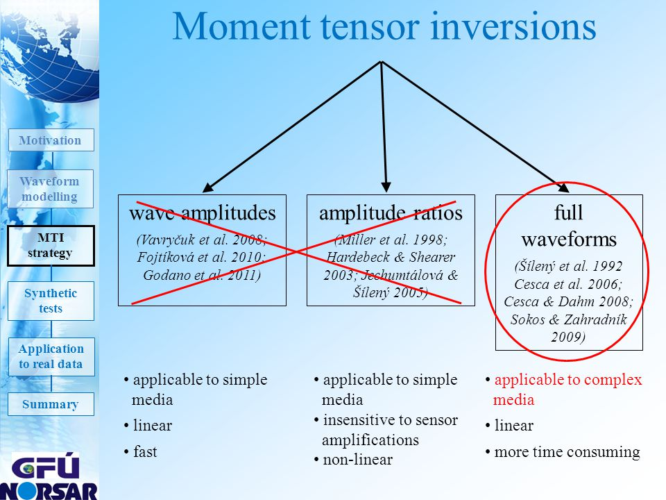 Full waveform MT inversions time-domain inversion frequency-domain inversion amplitude spectra (Cesca et al., 2006; Cesca & Dahm, 2008) complex spectra (Vavryčuk, 2011a,b) polarity of waves is neglected insensitive to time shifts non-linear complex source-time function polarity of waves is considered insensitive to time shifts linear simple source-time function polarity of waves is considered sensitive to time shifts non-linear complex source-time function simplified approach (Sokos & Zahradník 2009) Adamová et al.