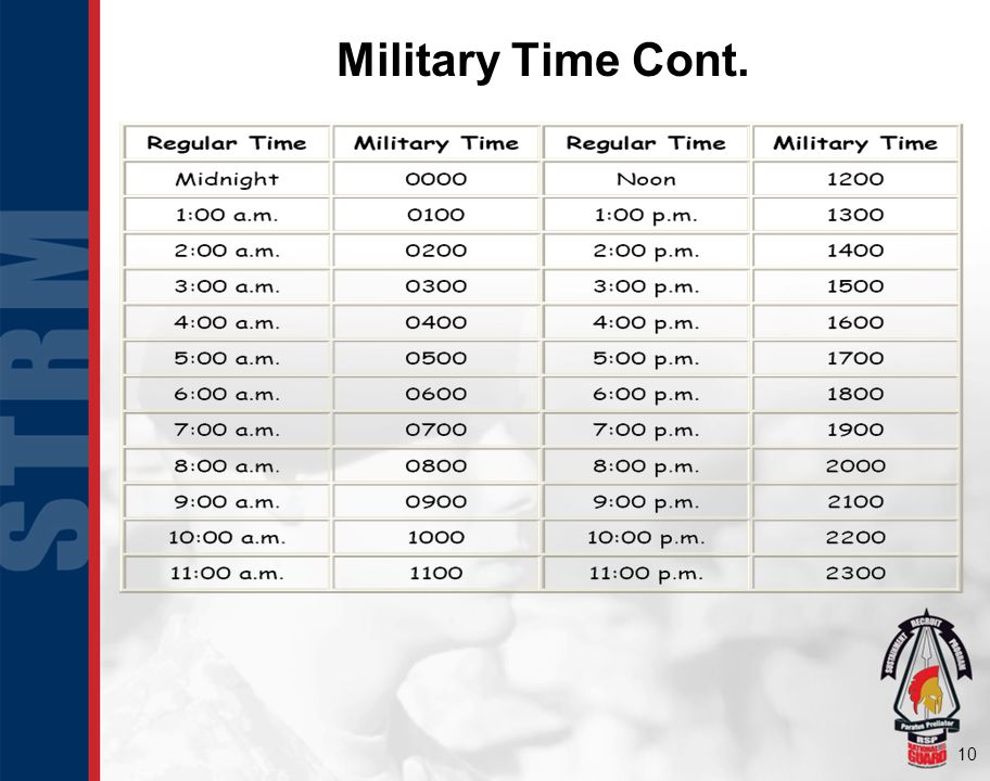 10 Military Time Cont.