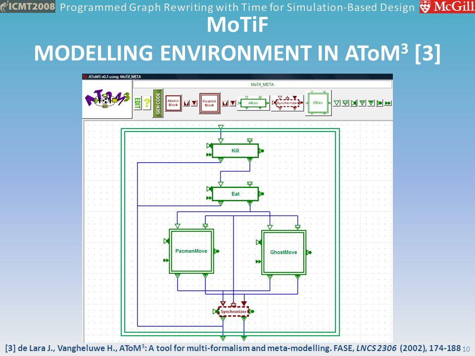 MoTiF MODELLING ENVIRONMENT IN AToM 3 [3] 10 [3] de Lara J., Vangheluwe H., AToM 3 : A tool for multi-formalism and meta-modelling.