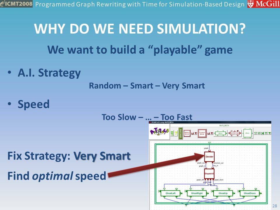 WHY DO WE NEED SIMULATION? A.I. Strategy Random – Smart – Very Smart Speed Too Slow – … – Too Fast Very Smart Fix Strategy: Very Smart Find optimal sp