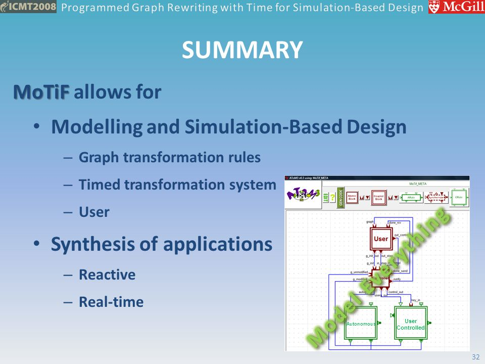 SUMMARY MoTiF MoTiF allows for Modelling and Simulation-Based Design – Graph transformation rules – Timed transformation system – User Synthesis of ap