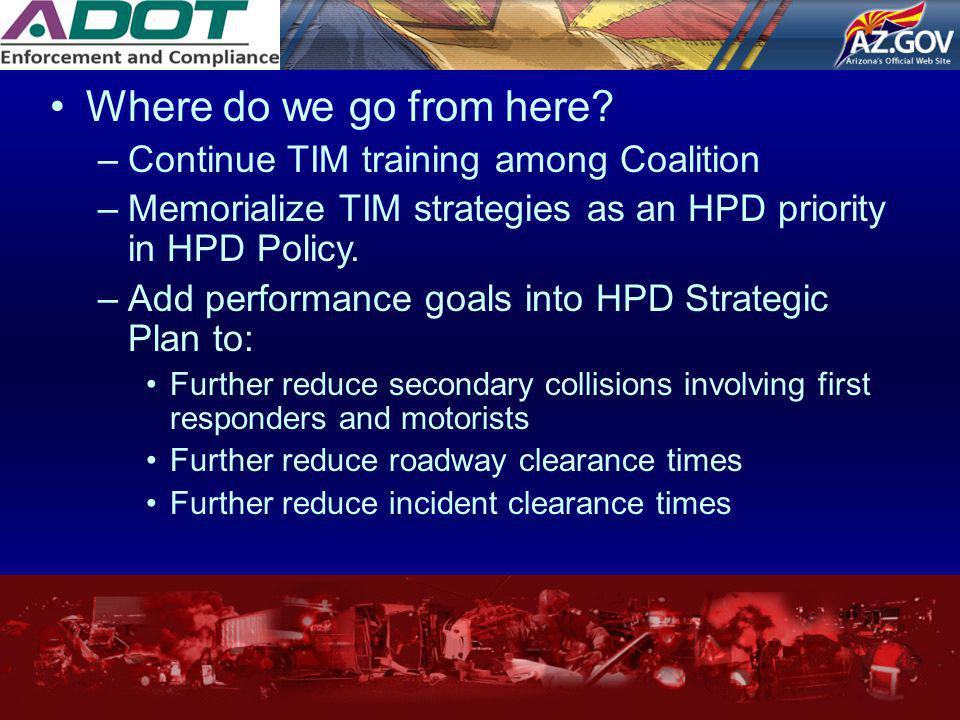 Where do we go from here? –Continue TIM training among Coalition –Memorialize TIM strategies as an HPD priority in HPD Policy. –Add performance goals