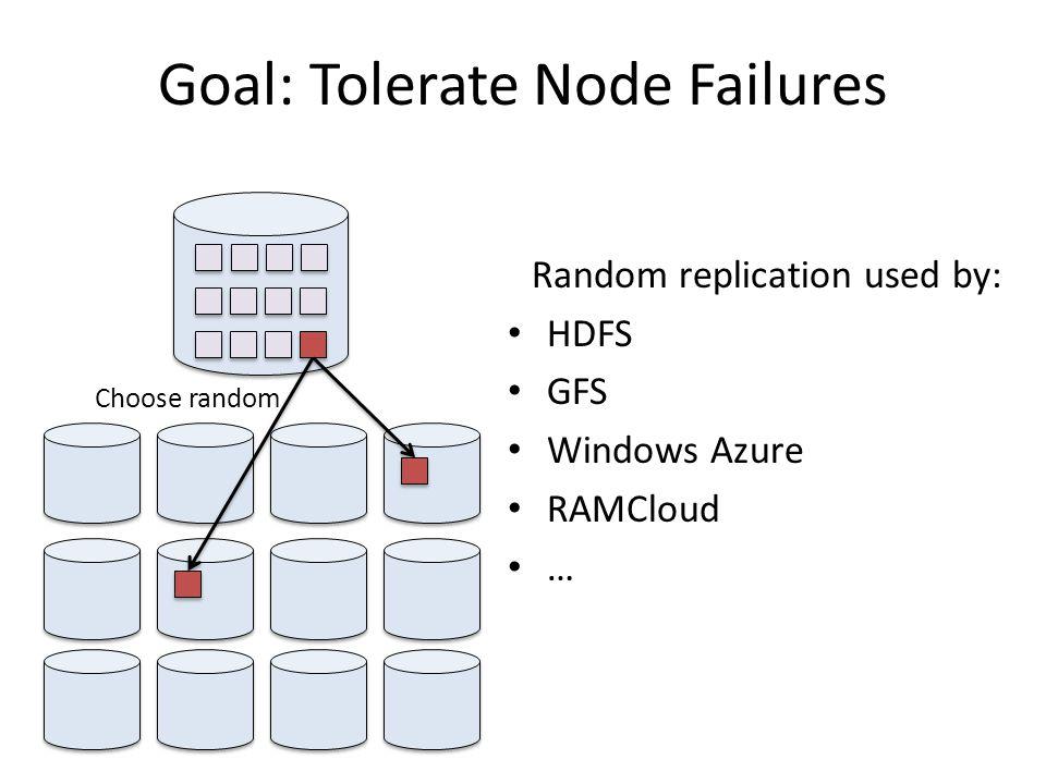 Goal: Tolerate Node Failures Random replication used by: HDFS GFS Windows Azure RAMCloud … Choose random