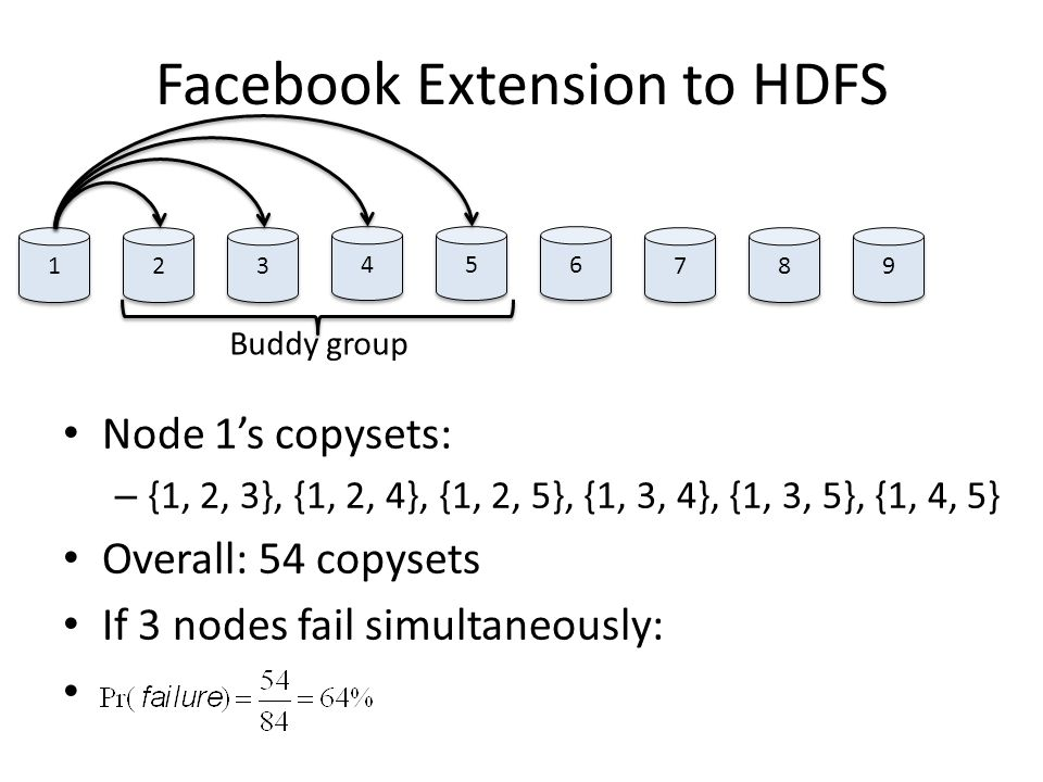 Facebook Extension to HDFS Node 1s copysets: – {1, 2, 3}, {1, 2, 4}, {1, 2, 5}, {1, 3, 4}, {1, 3, 5}, {1, 4, 5} Overall: 54 copysets If 3 nodes fail s