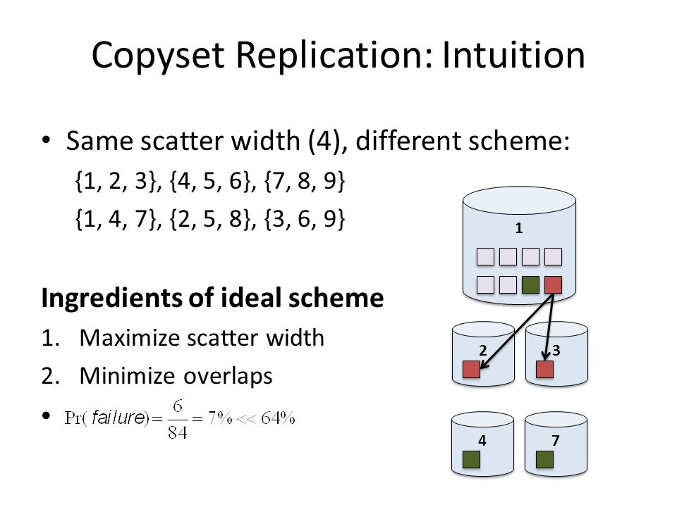 Copyset Replication: Intuition Same scatter width (4), different scheme: {1, 2, 3}, {4, 5, 6}, {7, 8, 9} {1, 4, 7}, {2, 5, 8}, {3, 6, 9} Ingredients o
