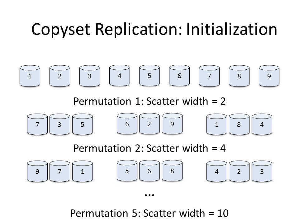 1 1 2 2 3 3 4 4 5 5 6 6 8 8 9 9 7 7 Copyset Replication: Initialization Permutation 1: Scatter width = 2 7 7 3 3 5 5 6 6 2 2 9 9 8 8 4 4 1 1 Permutati