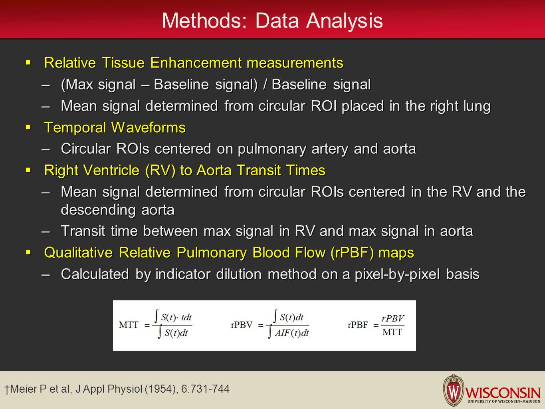 Methods: Data Analysis Relative Tissue Enhancement measurements Relative Tissue Enhancement measurements –(Max signal – Baseline signal) / Baseline si