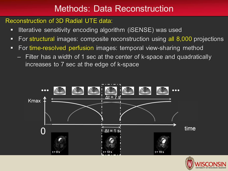 Methods: Data Reconstruction Reconstruction of 3D Radial UTE data: IIterative sensitivity encoding algorithm (iSENSE) was used IIterative sensitivity