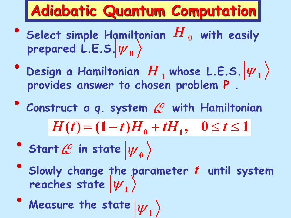 Adiabatic Quantum Computation Select simple Hamiltonian with easily prepared L.E.S. Design a Hamiltonian whose L.E.S. provides answer to chosen proble